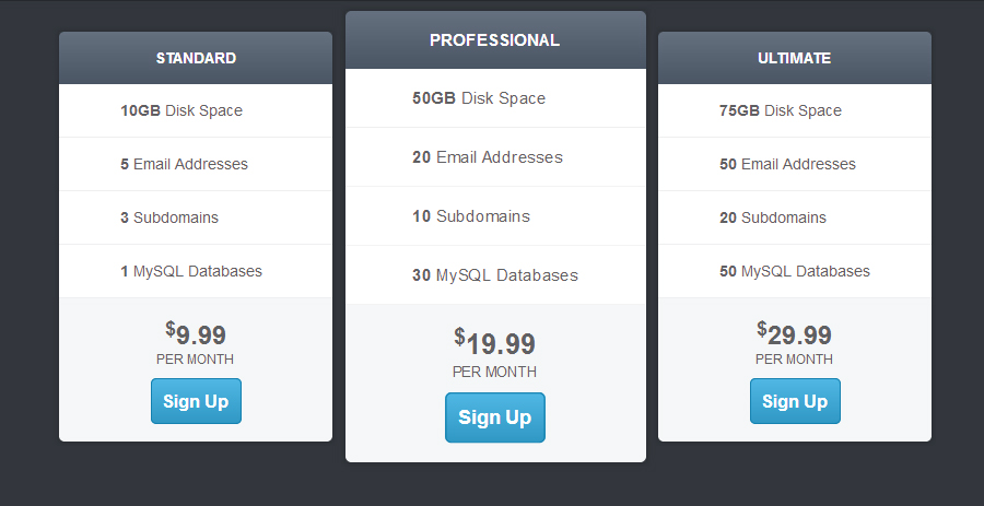 15 Excellent Free HTML CSS Pricing Table Templates